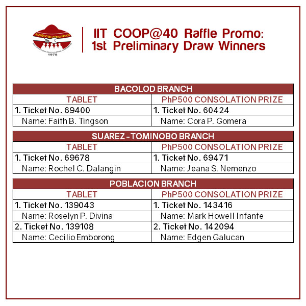 MSU-IIT Multi-Purpose Cooperative » News - IITCOOP@40 Raffle